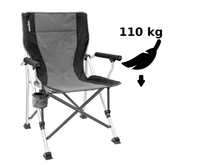 Die Mitte: Viele Campingstühle sind etwa bis 110 kg belastbar
