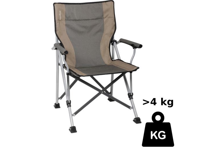 Die mittlere Gewichtsklasse: Sie halten die Balance zwischen Stabilität und Leichtigkeit bei 4 und 5 kg Gewicht