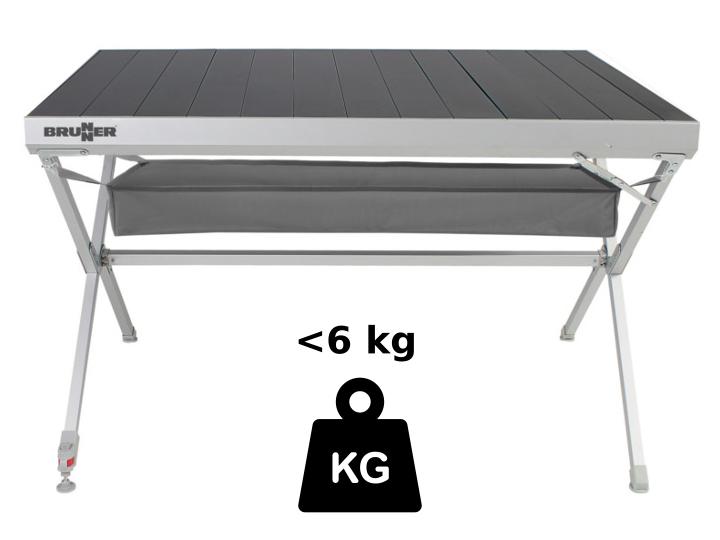 Leichte Campingtische unter 6 kg setzen auf leichte Materialien wie Aluminium statt Holz
